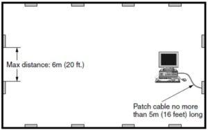 فاصله افقی پریزها در شبکه محلی