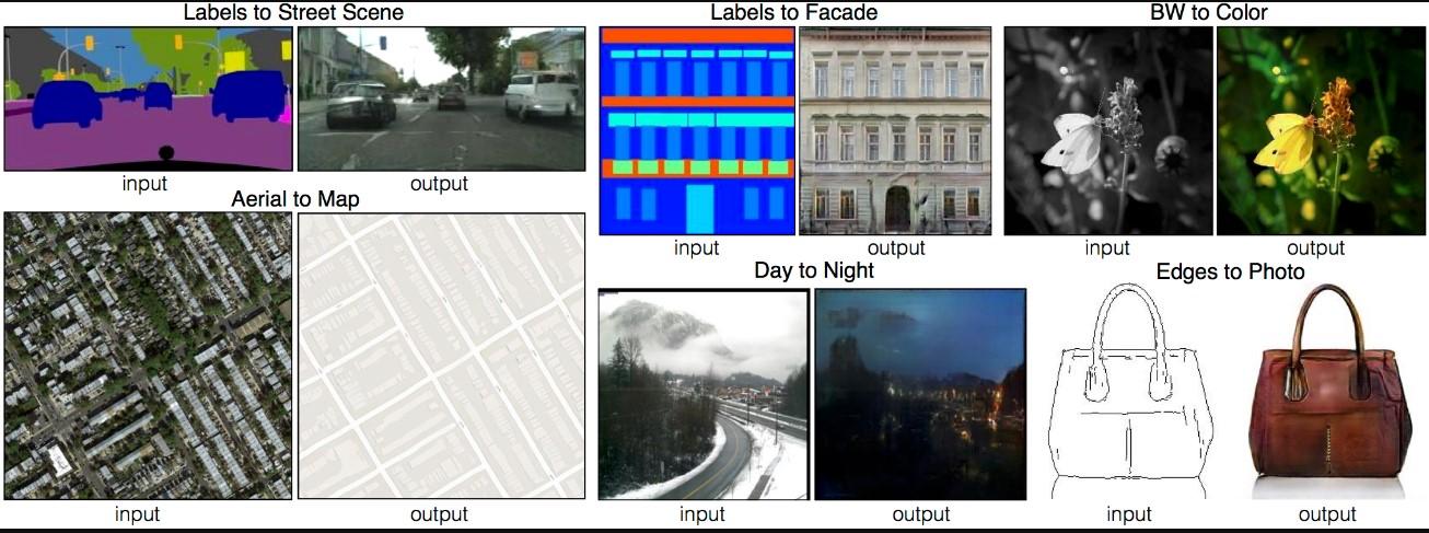 هوش مصنوعی - تبدیل تصویر به تصویر - کادوس
