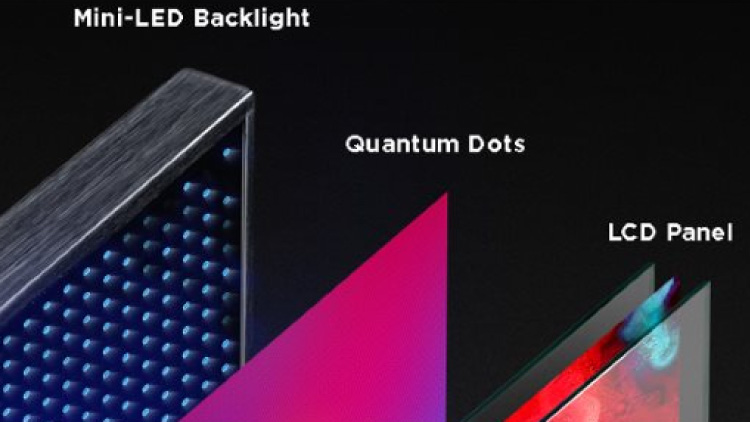 معرفی صفحه نمایش Mini-LED
